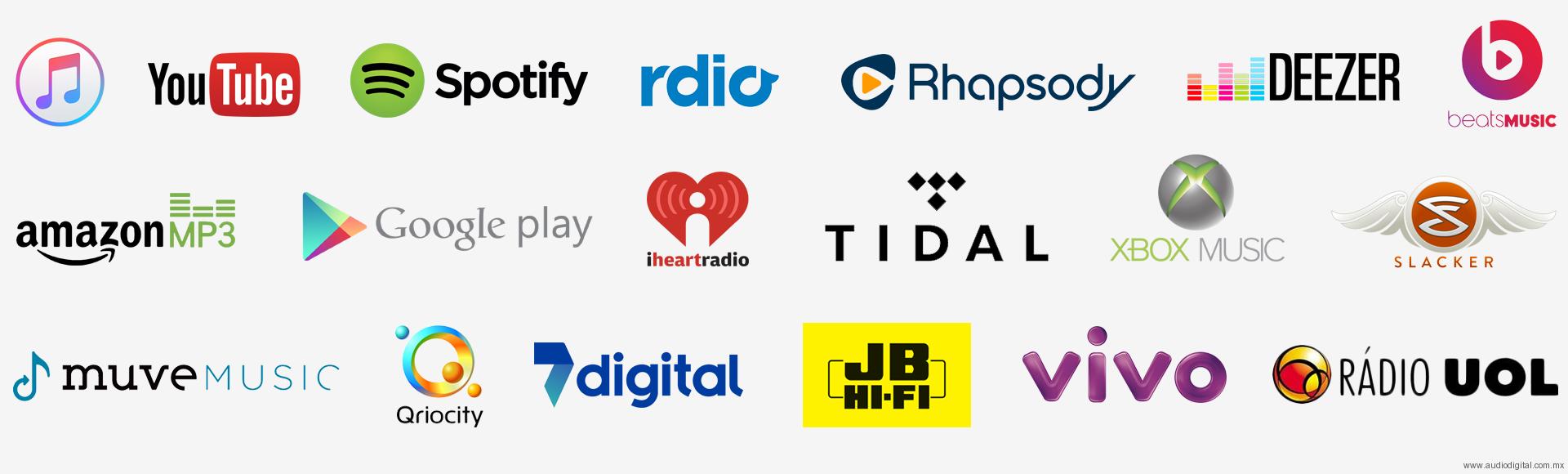 Distribución Digital de Música en Linea